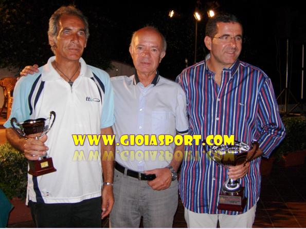 Tennis memorial ripepi over 45 trionfo di giovanni logiacco for Giovanni tilotta